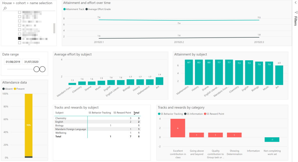 Pupil overview page in the PowerBI app